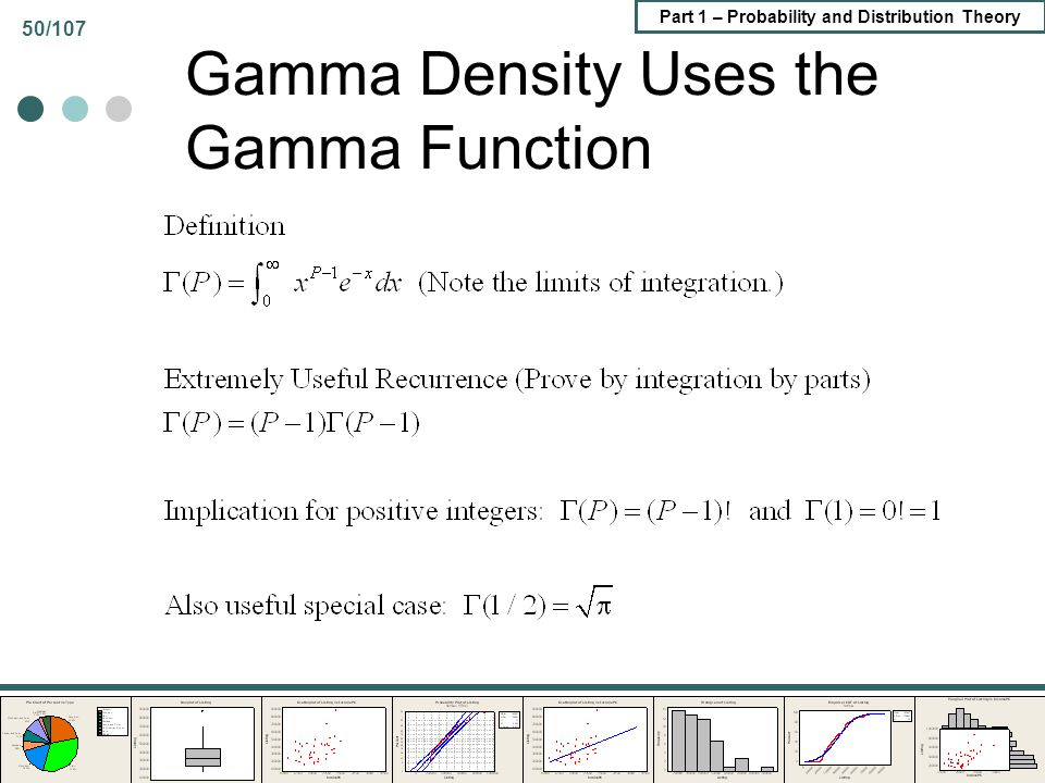 Gamma Density Uses the Gamma Function