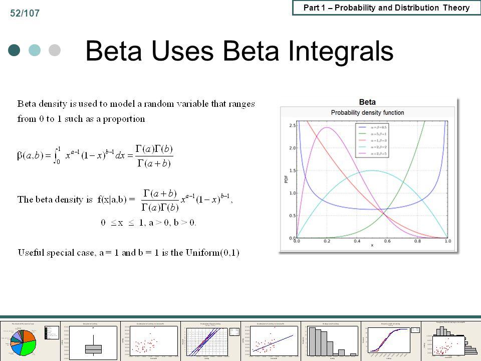 Beta Uses Beta Integrals