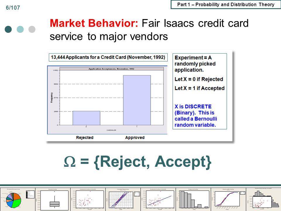 Market Behavior: Fair Isaacs credit card service to major vendors