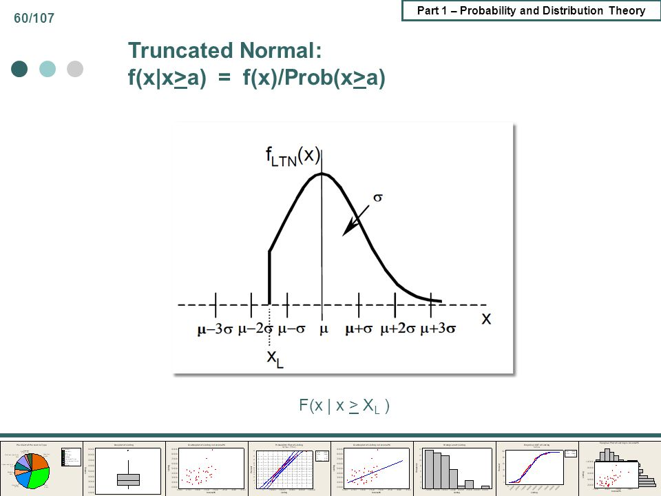 Truncated Normal: f(x|x>a) = f(x)/Prob(x>a)