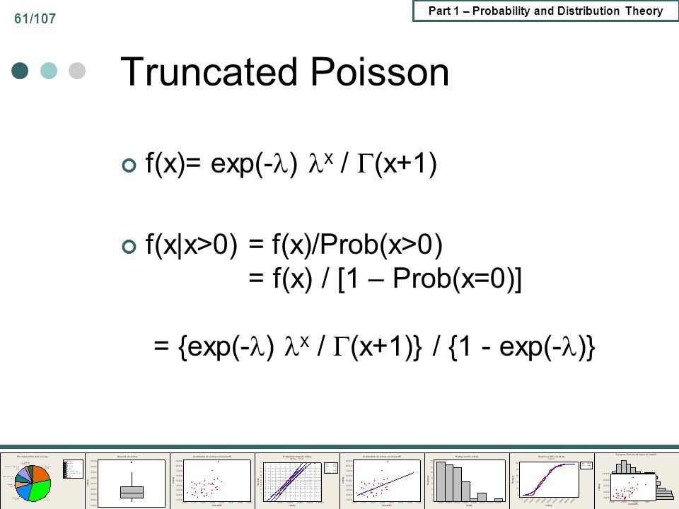Truncated Poisson f(x)= exp(-) x / (x+1)