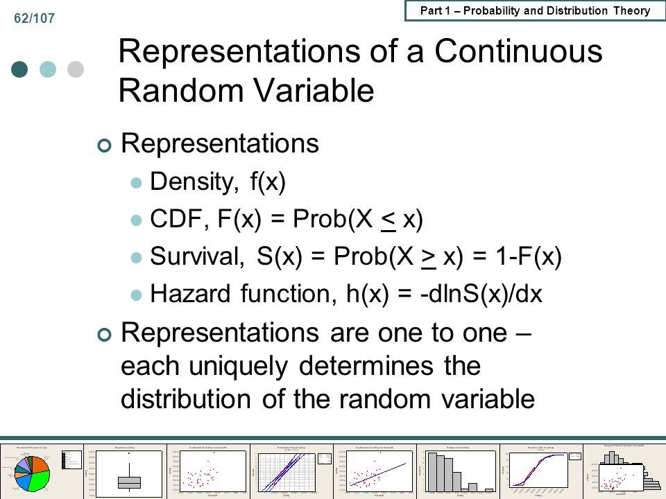 Representations of a Continuous Random Variable
