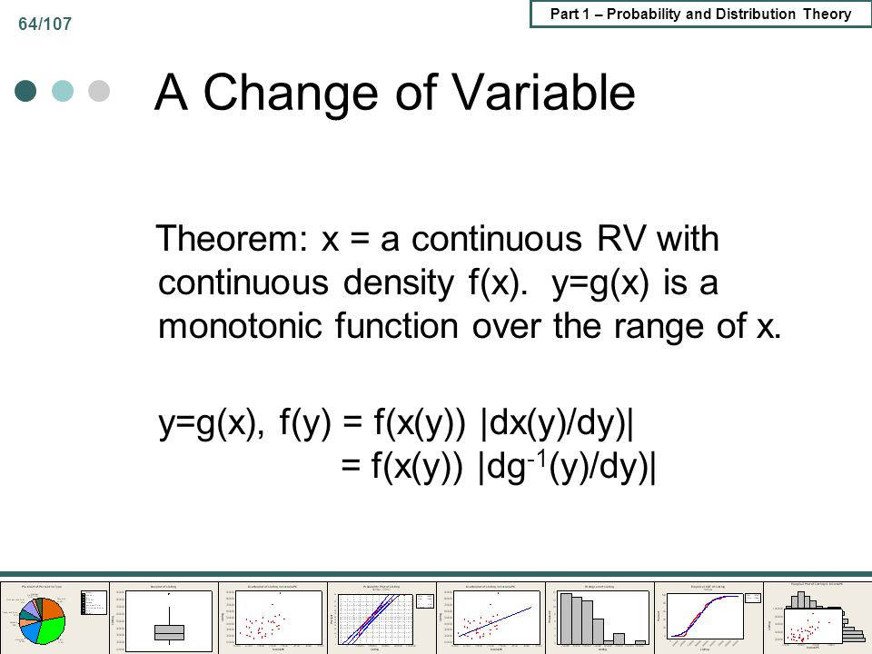 A Change of Variable