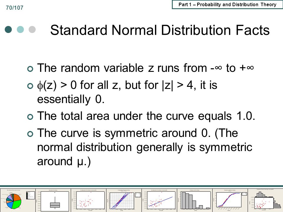 Standard Normal Distribution Facts