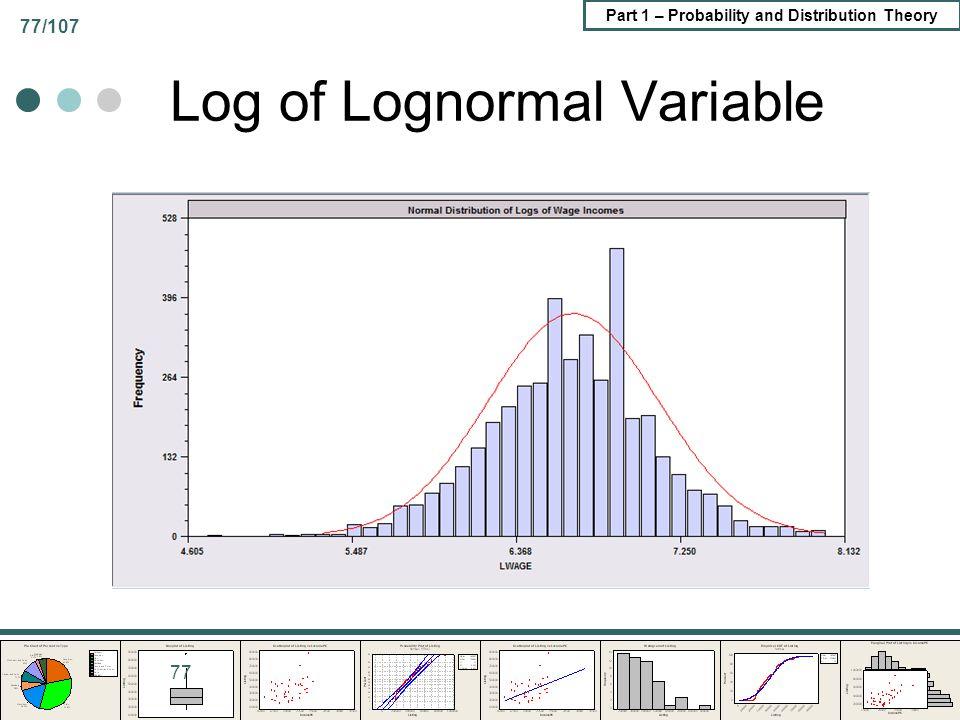 Log of Lognormal Variable