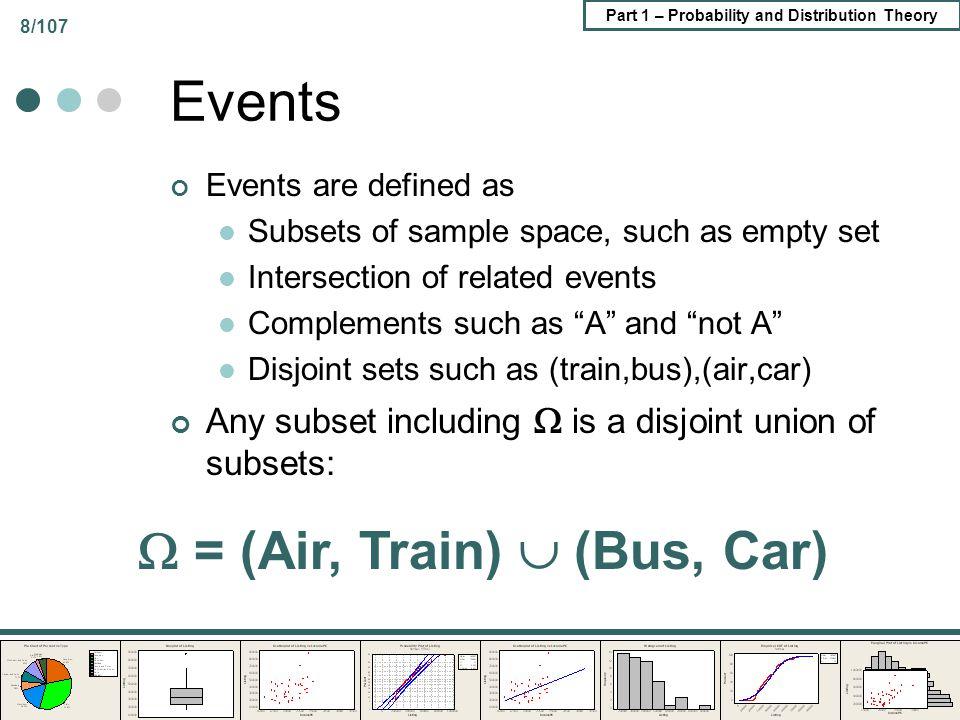 Events  = (Air, Train)  (Bus, Car)