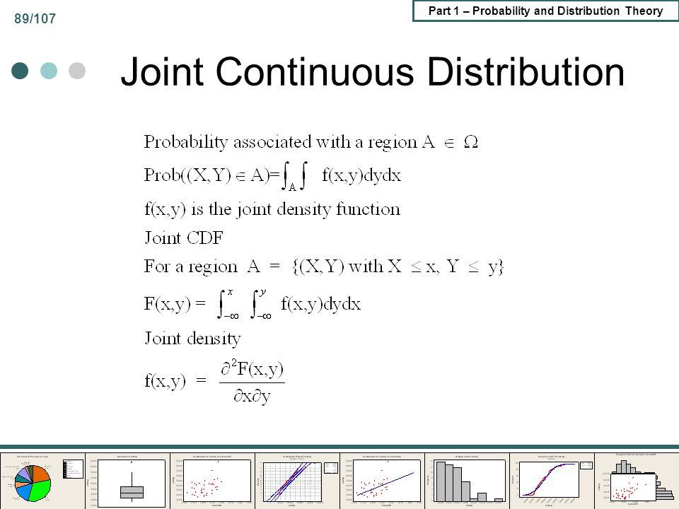 Joint Continuous Distribution