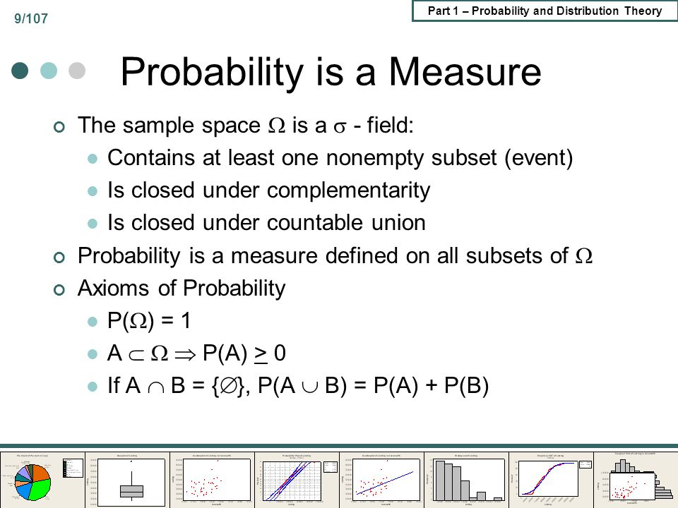 Probability is a Measure