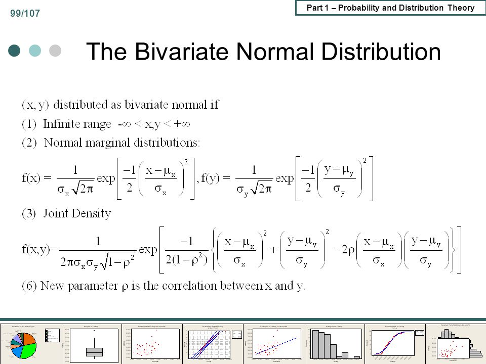 The Bivariate Normal Distribution