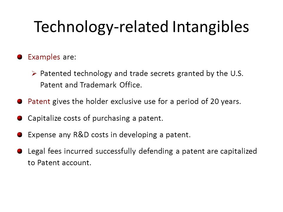 Technology-related Intangibles