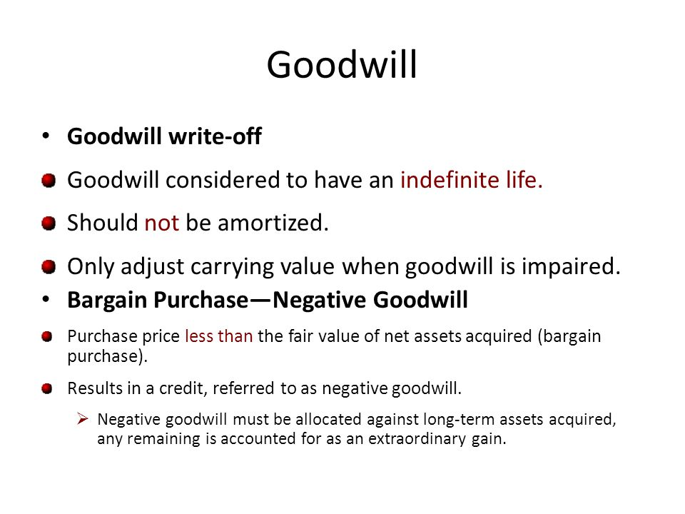 Goodwill Goodwill write-off