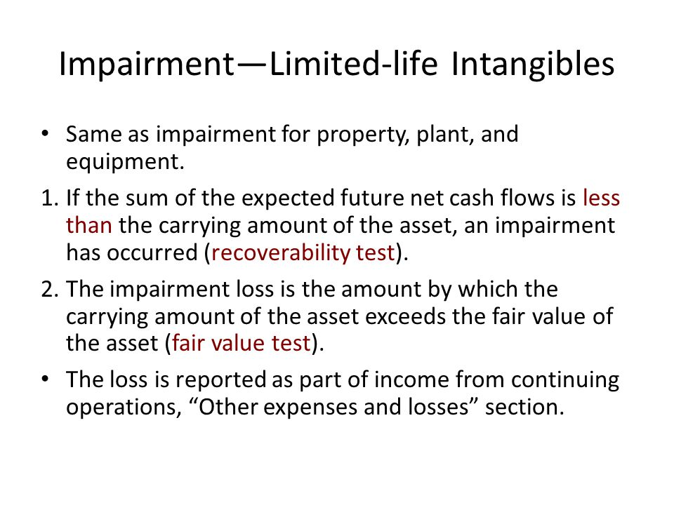 Impairment—Limited-life Intangibles