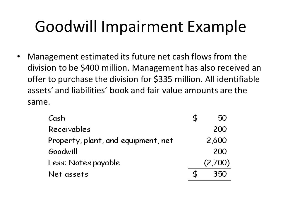 Goodwill Impairment Example