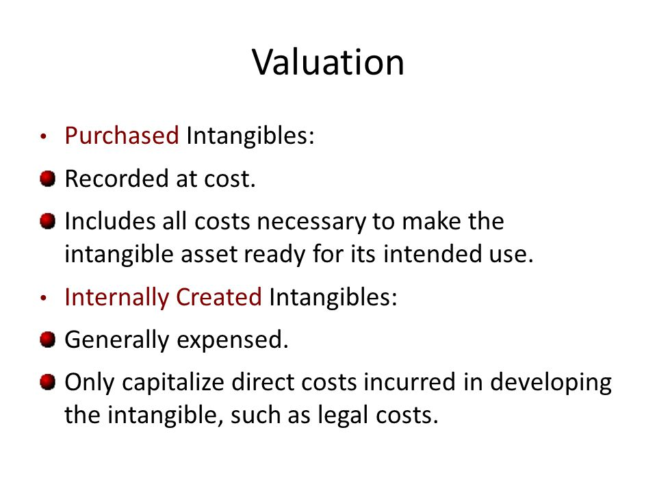 Valuation Purchased Intangibles: Recorded at cost.