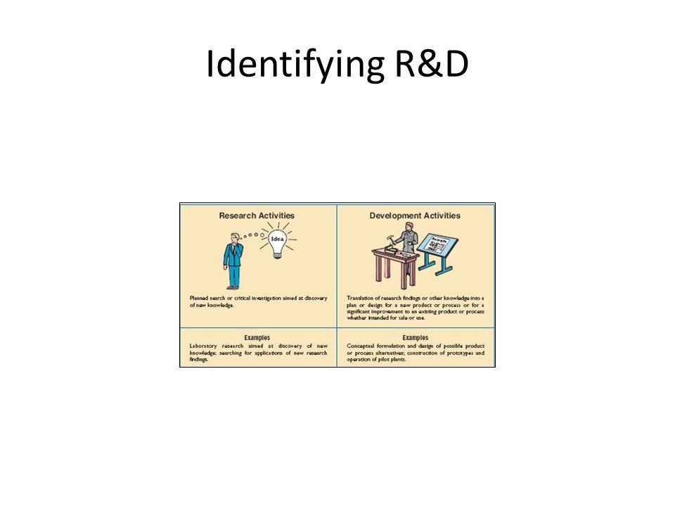Identifying R&D