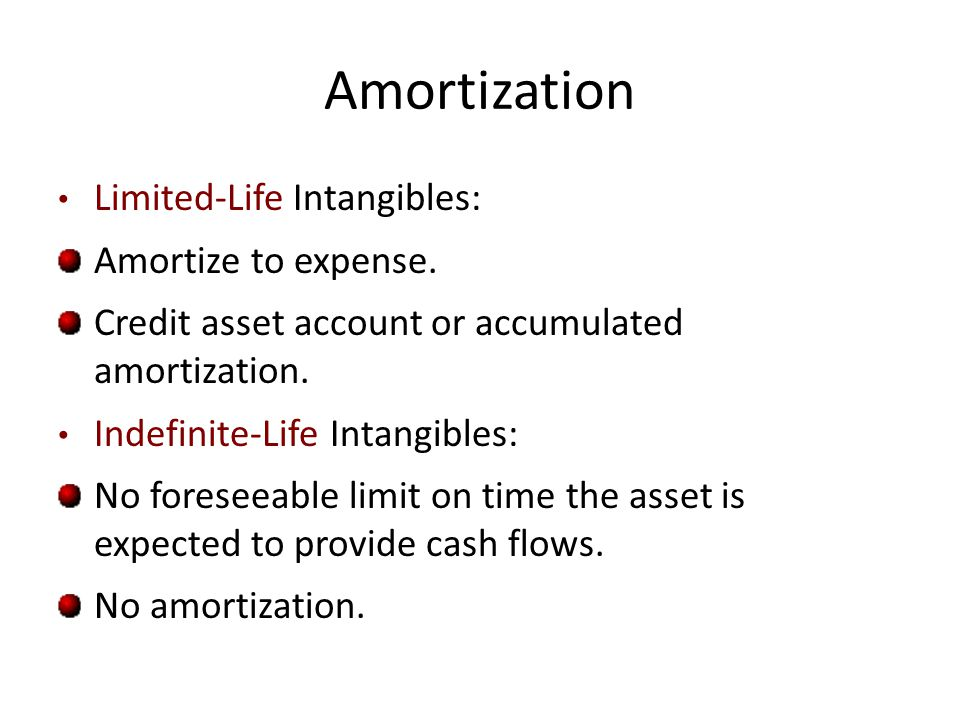 Amortization Limited-Life Intangibles: Amortize to expense.