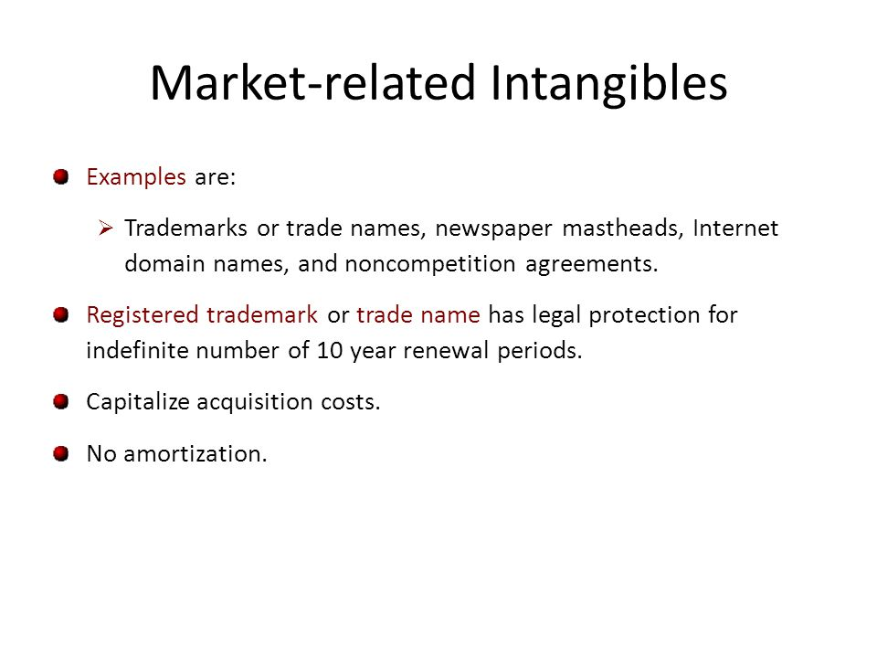 Market-related Intangibles