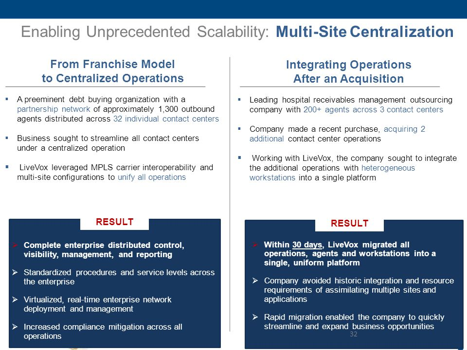 to Centralized Operations Integrating Operations
