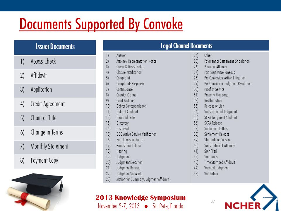 Documents Supported By Convoke