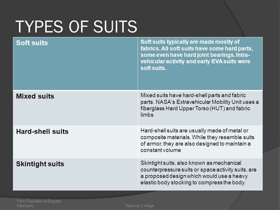 TYPES OF SUITS Soft suits Mixed suits Hard-shell suits Skintight suits