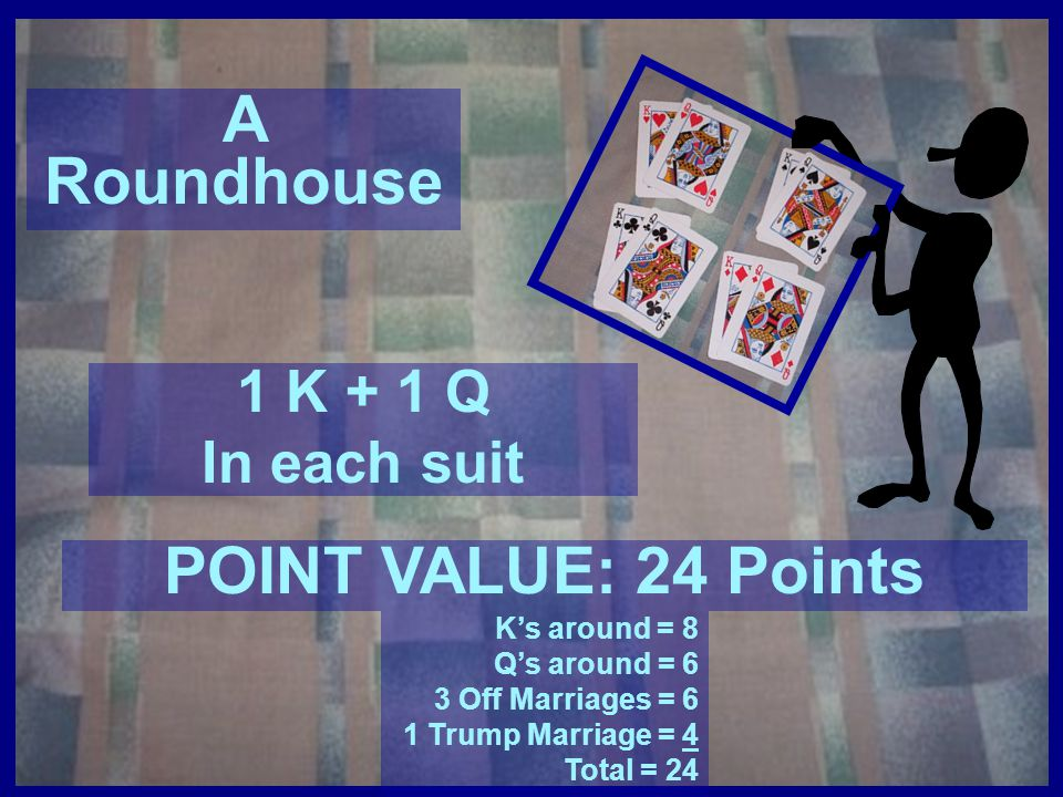A Roundhouse POINT VALUE: 24 Points
