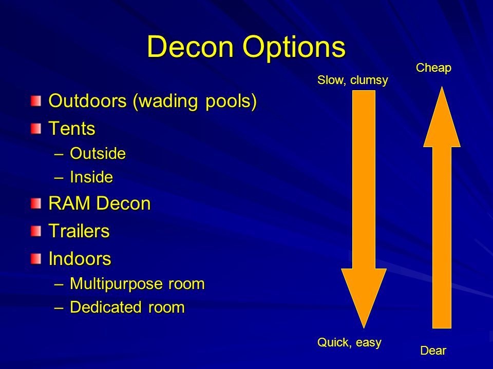Decon Options Outdoors (wading pools) Tents RAM Decon Trailers Indoors