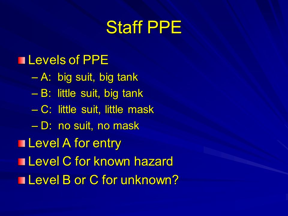 Staff PPE Levels of PPE Level A for entry Level C for known hazard