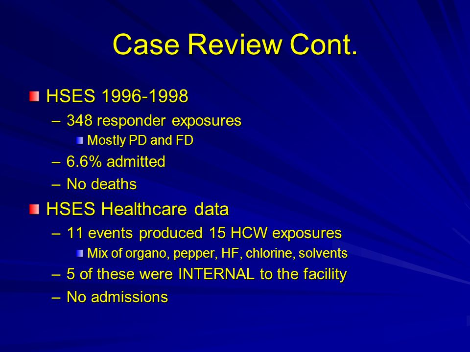 Case Review Cont. HSES 1996-1998 HSES Healthcare data