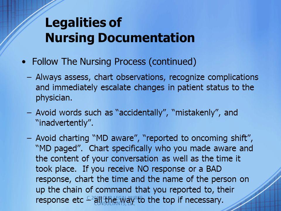 Legalities of Nursing Documentation