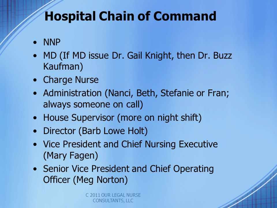 Hospital Chain of Command
