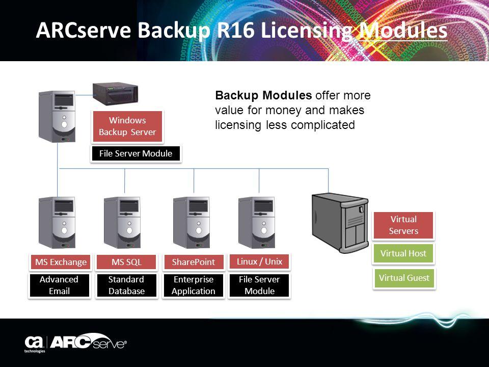 ARCserve Backup R16 Licensing Modules