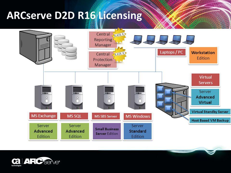 ARCserve D2D R16 Licensing