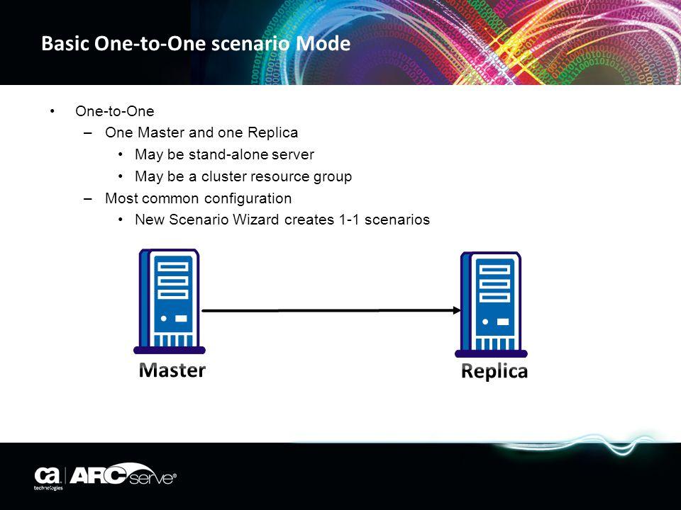 Basic One-to-One scenario Mode