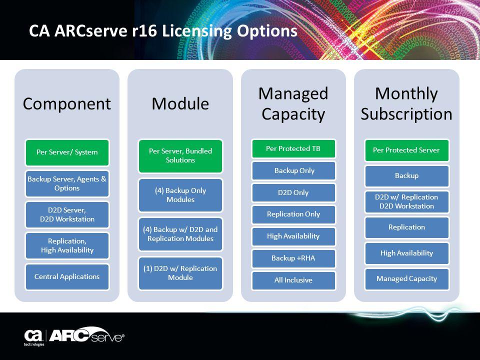 CA ARCserve r16 Licensing Options