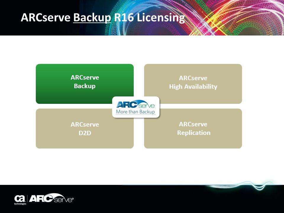 ARCserve Backup R16 Licensing