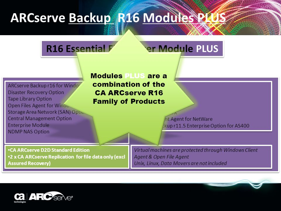 ARCserve Backup R16 Modules PLUS
