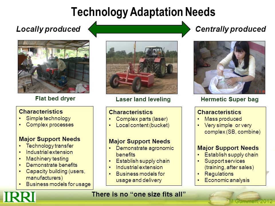 Technology Adaptation Needs