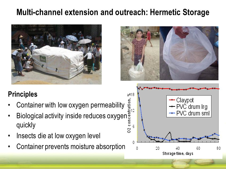 Multi-channel extension and outreach: Hermetic Storage
