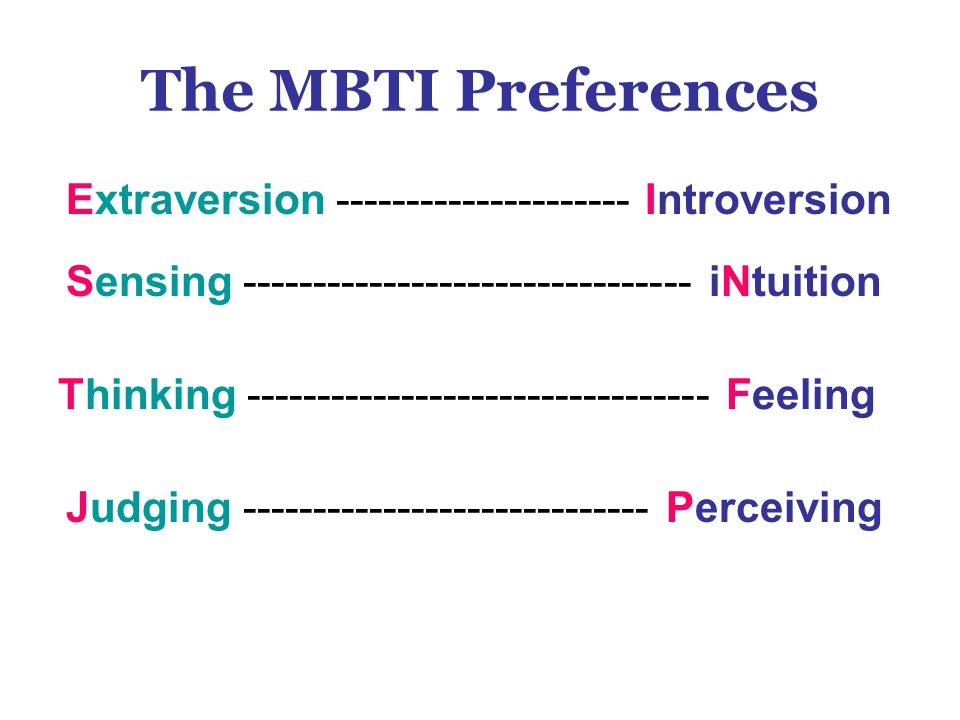 The MBTI Preferences Extraversion --------------------- Introversion