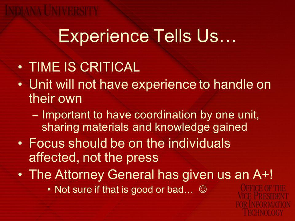 Experience Tells Us… TIME IS CRITICAL