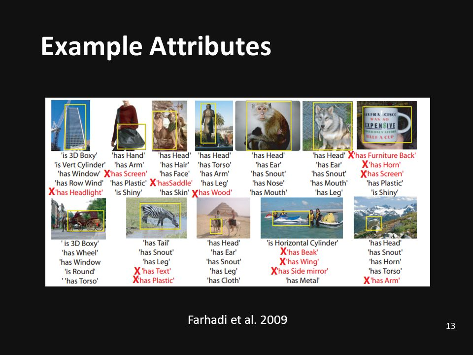 Example Attributes Farhadi et al. 2009