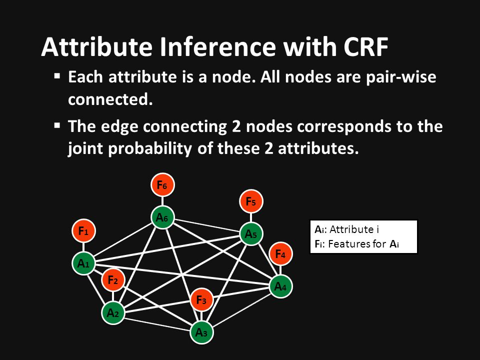 Attribute Inference with CRF
