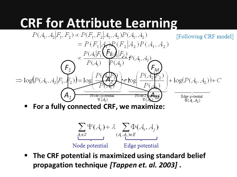 CRF for Attribute Learning