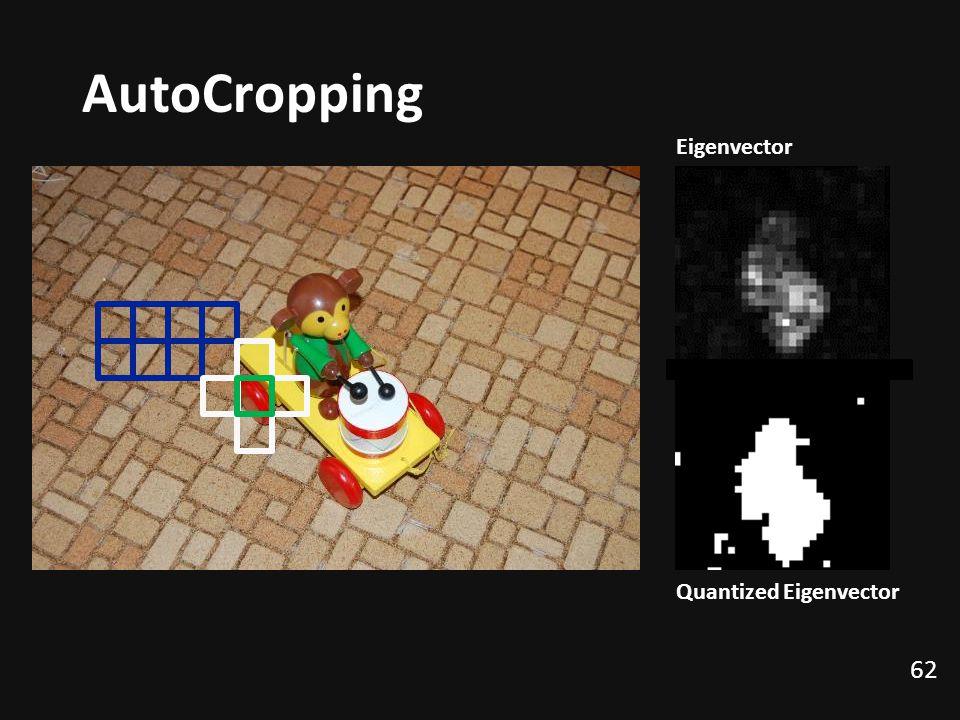 AutoCropping Eigenvector Quantized Eigenvector 62