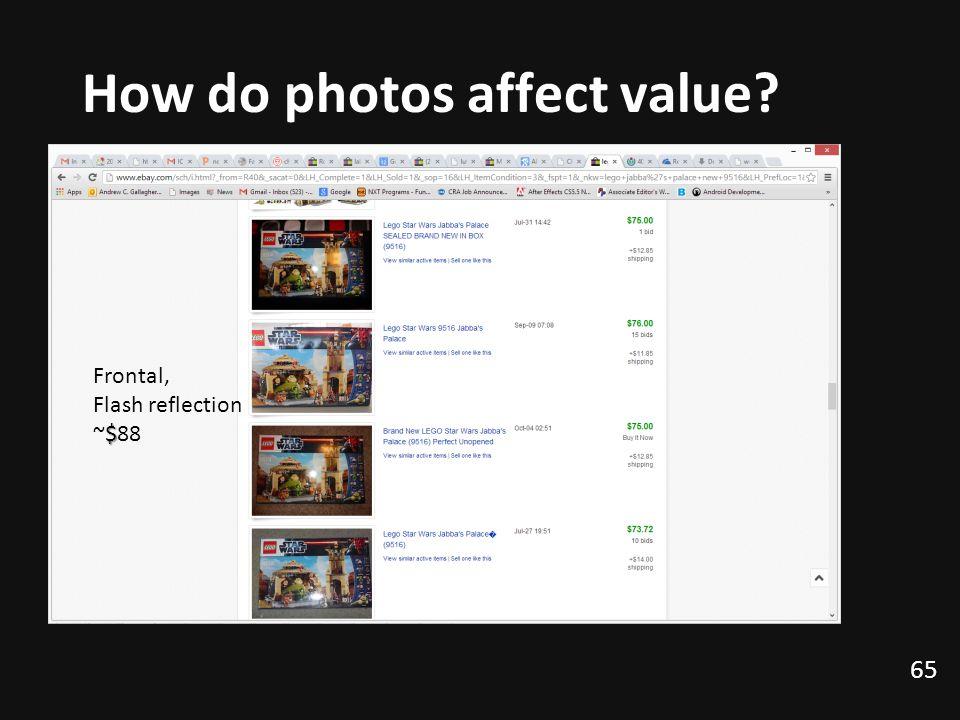 How do photos affect value
