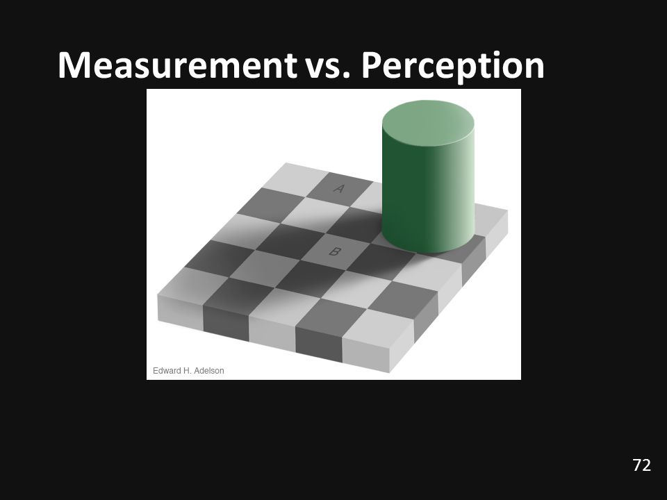 Measurement vs. Perception