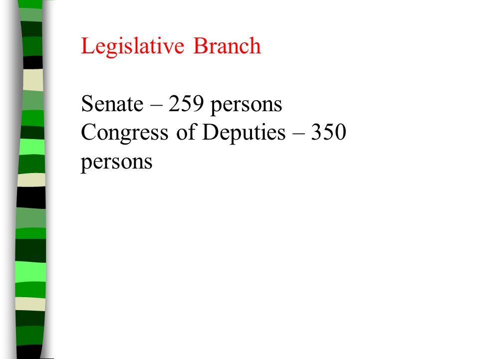 Legislative Branch Senate – 259 persons Congress of Deputies – 350 persons