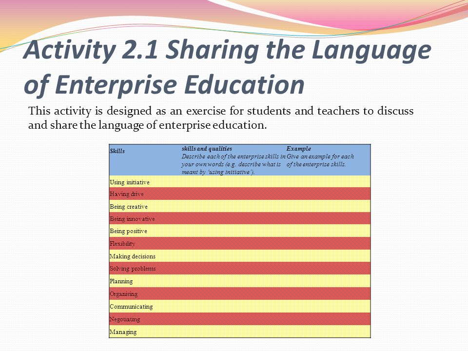 Activity 2.1 Sharing the Language of Enterprise Education