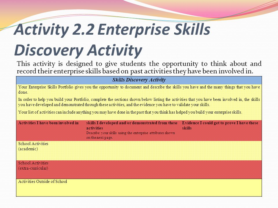 Activity 2.2 Enterprise Skills Discovery Activity