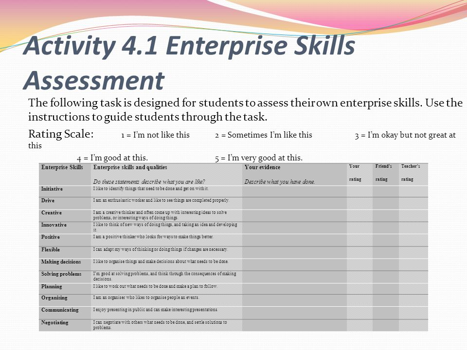 Activity 4.1 Enterprise Skills Assessment